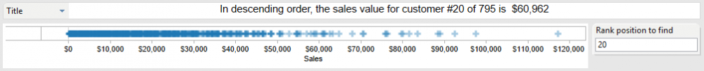 Tableau ranking and displaying specific ranked values