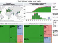Free Webinar—Better Dashboards in Tableau 8 <br>Video and Slides Now Available
