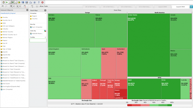 002_Microstrategy_Analytics_Desktop_Treemap_Freakalytics