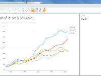 PowerTrip Analytics™ 2014<br>Microsoft Power BI Cost
