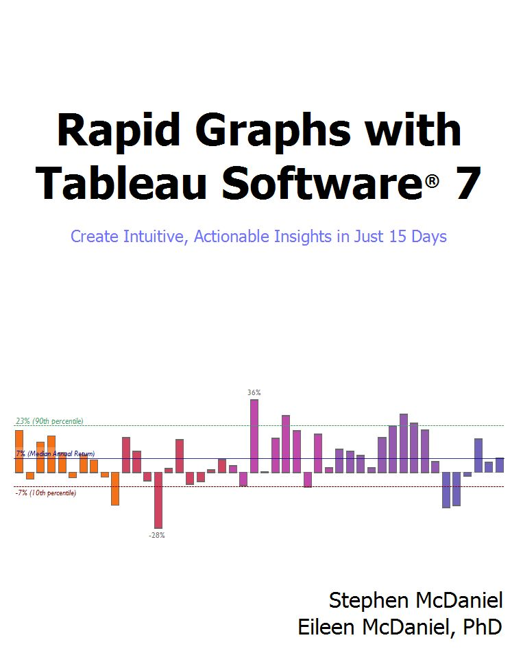 Rapid Graphs with Tableau Software 7 now available on Amazon, Kindle and Nook